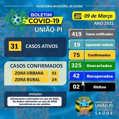 PAINEL DA COVID-19, UNIÃO, PI. ATUALIZAÇÃO, 09/03