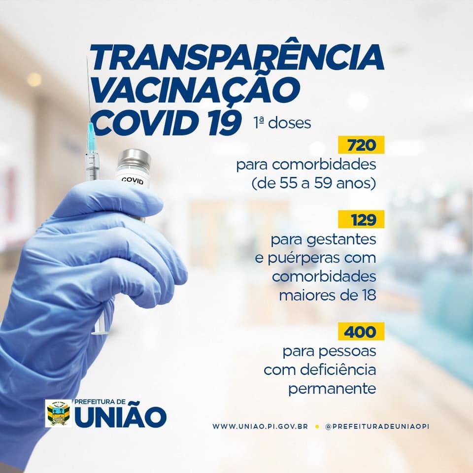 Transparência Vacinação Covid 19